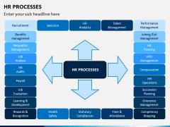 HR Processes PPT Slide 2