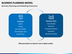 Business Planning Model PPT Slide 2