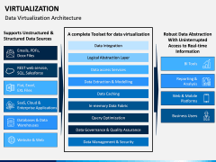 Virtualization PPT Slide 5