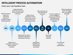 Intelligent Process Automation PPT Slide 7