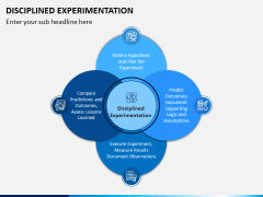 Disciplined Experimentation PPT Slide 1