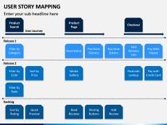 User Story Mapping PPT Slide 4