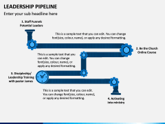 Leadership Pipeline PPT Slide 10