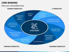 Core Banking PPT Slide 1