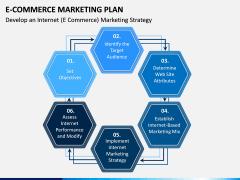 E-commerce Marketing Plan PPT Slide 7