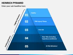 Heinrich Pyramid PPT Slide 1