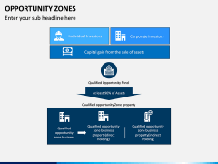 Opportunity Zones PPT Slide 6