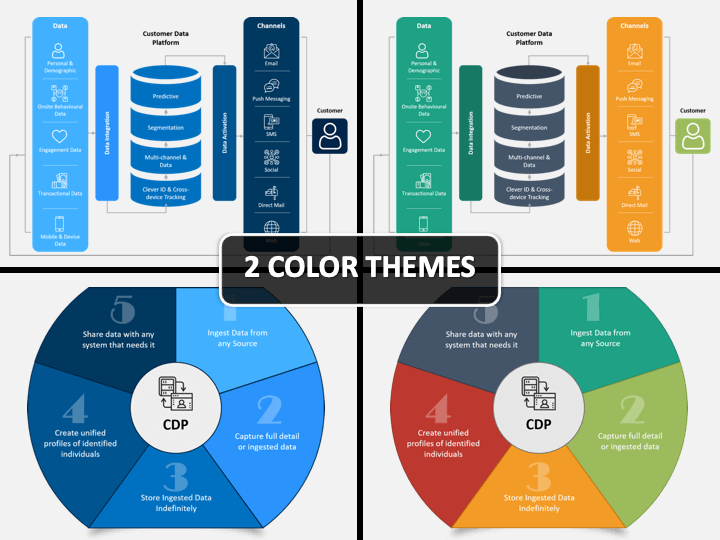 Customer Data Platform PPT Cover Slide