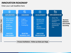 Innovation Roadmap PPT Slide 4