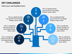 Key Challenges PPT Slide 7