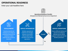 Operational Readiness PPT Slide 7