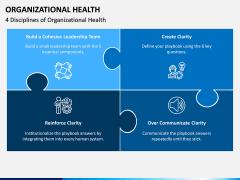 Organizational Health PPT Slide 8
