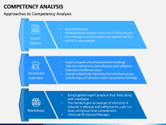 Competency Analysis PPT Slide 2