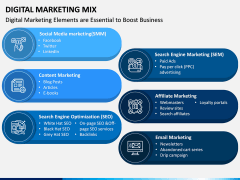 Digital Marketing Mix PPT Slide 6