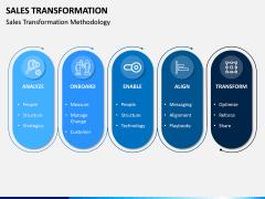 Sales Transformation PPT Slide 2