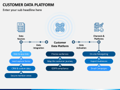 Customer Data Platform PPT Slide 5