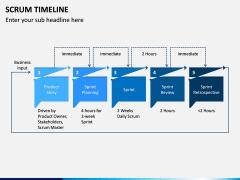SCRUM Timeline PPT Slide 2