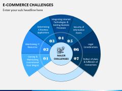 eCommerce Challenges PPT Slide 2