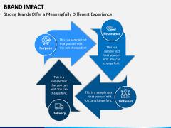 Brand Impact PPT Slide 7