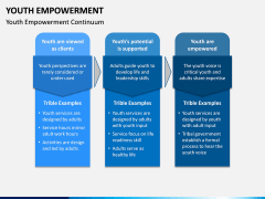 Youth Empowerment PPT Slide 3
