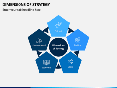 Dimensions of Strategy PPT Slide 1