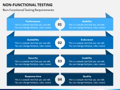 Non Functional Testing PPT Slide 6