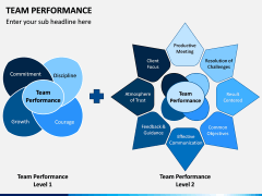 Team Performance PPT Slide 5