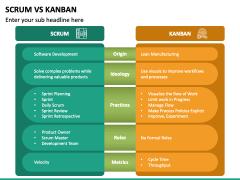 SCRUM Vs Kanban PPT Slide 3