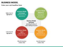 Business Model PPT Slide 18