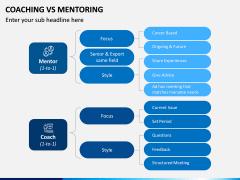 Coaching Vs Mentoring PPT Slide 3