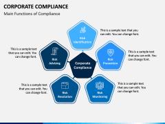 Corporate Compliance PPT Slide 1