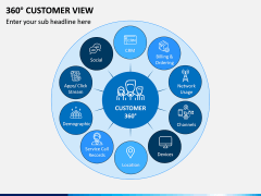 360 Customer View PPT Slide 3