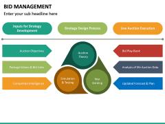 Bid Management PPT Slide 24