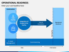 Operational Readiness PPT Slide 3