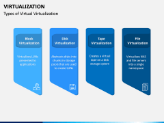Virtualization PPT Slide 6