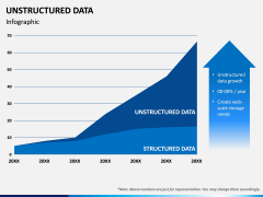 Unstructured Data PPT Slide 11