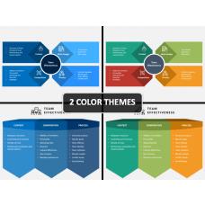 Team Effectiveness Model PPT Cover Slide