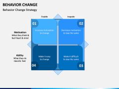 Behavior Change PPT Slide 4