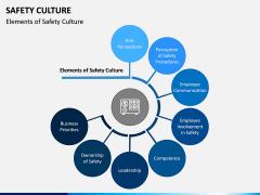 Safety Culture PPT Slide 12