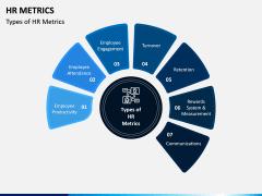 HR Metrics PPT Slide 4