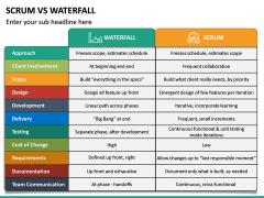 SCRUM Vs Waterfall PPT Slide 5