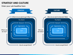 Strategy and Culture PPT Slide 6