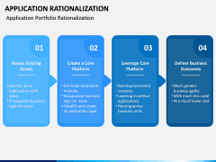 Application Rationalization PPT Slide 7