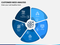 Customer Need Analysis PPT Slide 5