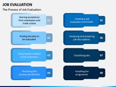 Job Evaluation PPT Slide 7