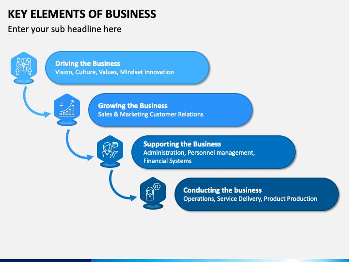 Key Elements of Business PPT Slide 1