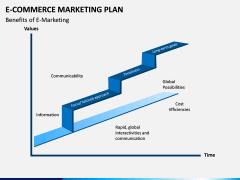 E-commerce Marketing Plan PPT Slide 8