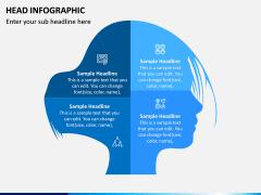 Head Infographics PPT Slide 5