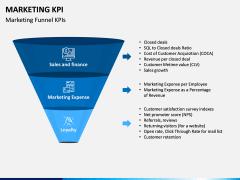 Marketing KPI PPT Slide 7