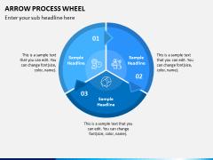 Arrow Process Wheel PPT Slide 2
